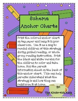 Schema Anchor Chart