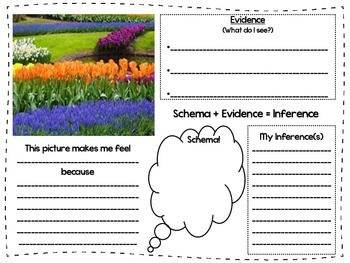 Schema + Evidence = Inference:  A Picture is Worth a Thousand Words!