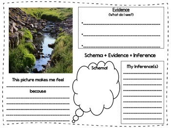 Schema + Evidence = Inference:  A Picture is Worth a Thous