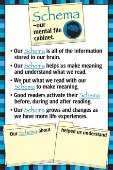 Schema Reading Poster