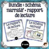 Schéma narratif et rapport de lecture