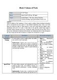 Scheme of Work Science Jan-April