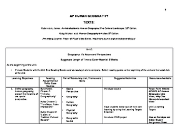 Scheme of Work AP Geography (Year Plan)