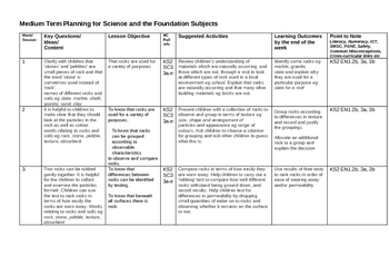 Scheme of Work for Rocks and Soils - Science (Lesson Plans)