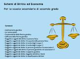 Schemi di Diritto ed economia per la scuola secondaria di