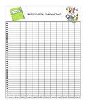Scholastic Fastt Math Progress Charts-Multiplication