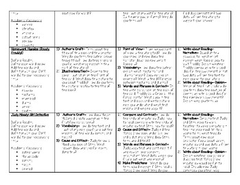 Scholastic Guided Reading Short Reads Fiction Menu Level N
