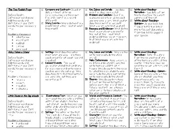 Scholastic Guided Reading Short Reads Fiction Menu Level Q