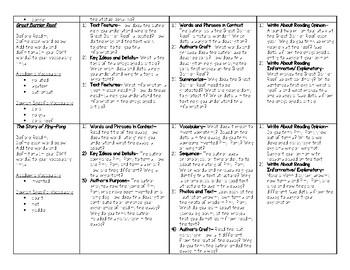 Scholastic Guided Reading Short Reads Nonfiction Menu Level K