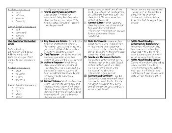 Scholastic Guided Reading Short Reads Nonfiction Menu Level V