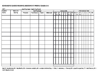 Scholastic Guided Reading Student Profile Grades 3-5