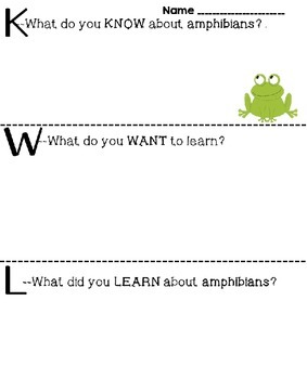 Scholastic Science Vocabulary Readers Questions and KWL