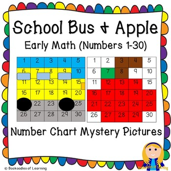 School Bus & Apple Early Math (Numbers 1-30) Number Chart Mystery Pictures