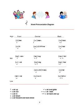 School Bus, Baseball & a Backpack Poems & Pronunciation Guide