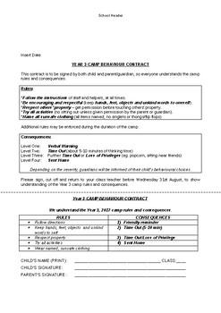 School Camp Behaviour Contract Template