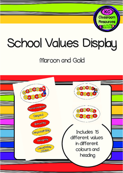 School Core Values Display - Maroon and Gold