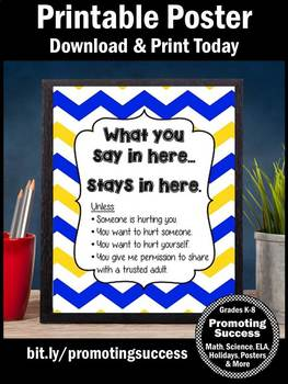 Counseling Confidentiality Poster, School Counselor Confidentiality Rules Sign