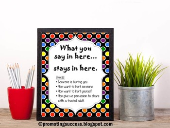 School Counseling Counselor Confidentiality Rules Poster Gift