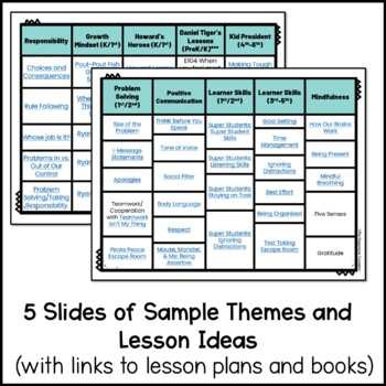 School Counseling Curriculum Maps EDITABLE With Sample Themes and Lesson Ideas