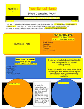 School Counseling Data Report Template