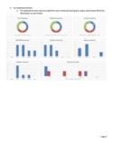 School Counselor Data Tracker- ASCA model!