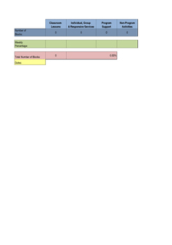 School Counselor Use of Time Log