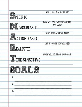 School Counselor's Accountability Binder