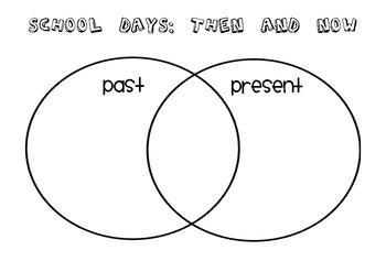 School Days Past and Present Venn Diagram