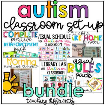 Autism Classroom Set-Up Bundle