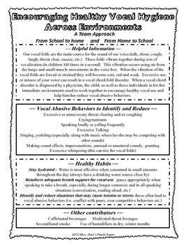 School Handouts for VOICE ~Parent & Teacher~ Vocal Hygiene, Vocal Abuse, VISUALS