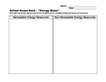 "School House Rock ""Energy Blues"" Worksheet - Electricity"