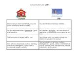 School Is Not Like Life