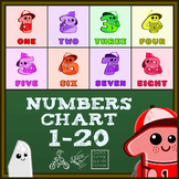 School Numbers Poster Chart 1-20