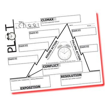 the school donald barthelme pdf