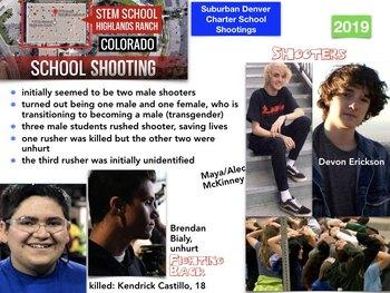 School Shootings - Mass Murder - Criminal Law - Top 26 American - 85 Slides