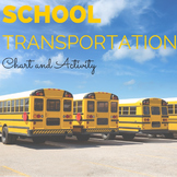School Transportation Chart and Activity