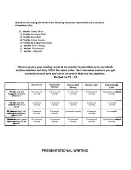 School Unit IPA Assessment