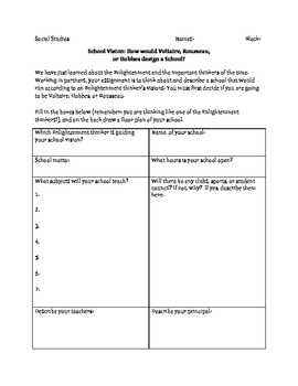 School Visions: How would an Enlightenment Thinker Design
