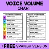 Voice Level Chart Visual