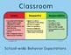 School-Wide Behavior Expectations