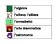 Scuola (School in Italian) Word wall