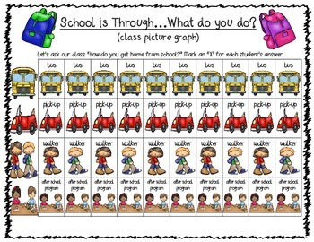 """""""School is Through...What do YOU do?"""" Clip Chart & Student Activities"""