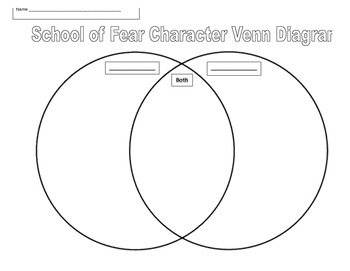 School of Fear Character Venn Diagram