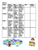 School or Home Lab - Comparing Cells - Eukaryotic Prokaryotic & rubric