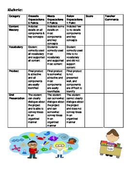 School or Home Lab - Comparing Cells - Eukaryotic Prokaryotic & rubric