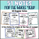 Positive Notes to Send Home {Year Round}