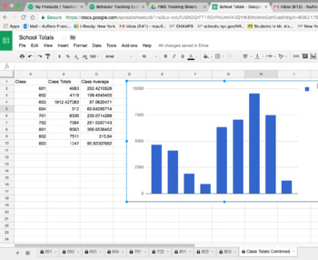 PBIS digital school wide data report that supports multiple tracking sheets PBIS