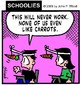 Schoolies #1 Color Cartoon Collection for School and Classroom Use