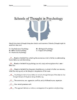 Schools of Thought in Psychology