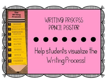 Writing Process Poster inspired by Schoolwide's Writing Fundamentals Program